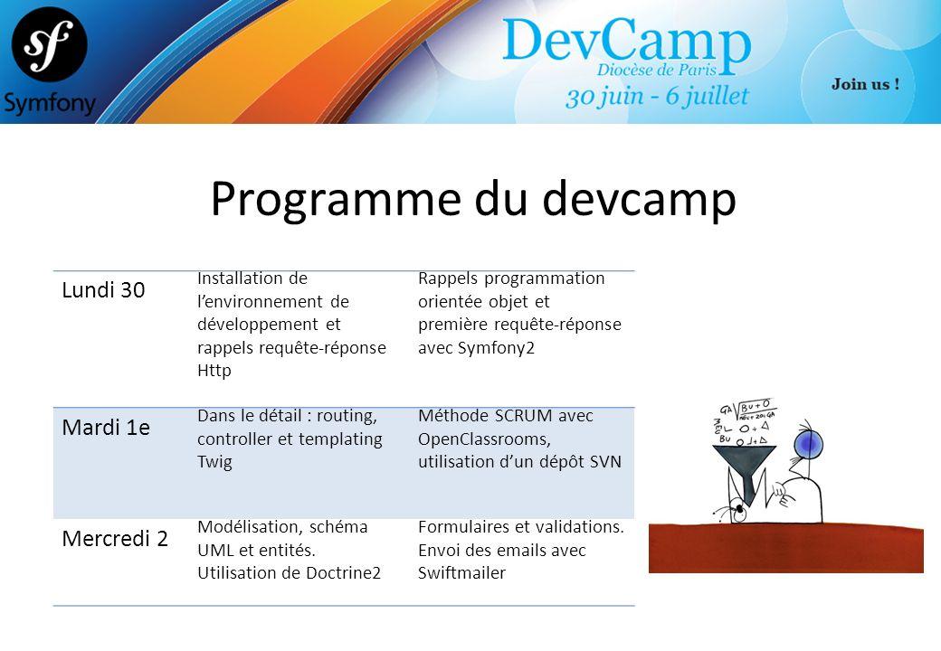 Programme du devcamp Lundi 30. Installation de l'environnement de développement et rappels requête-réponse Http.