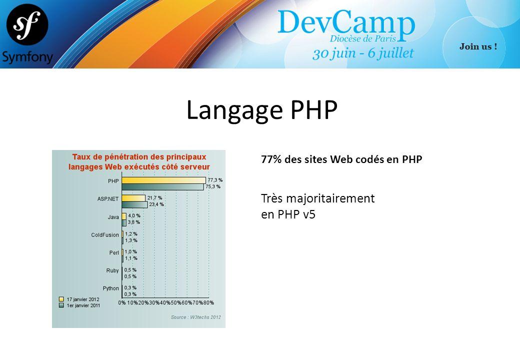 Langage PHP Très majoritairement en PHP v5