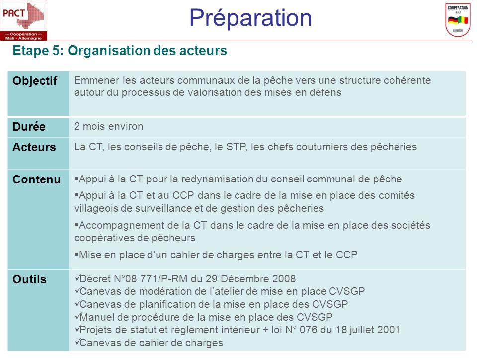 Préparation Etape 5: Organisation des acteurs Objectif Durée Acteurs