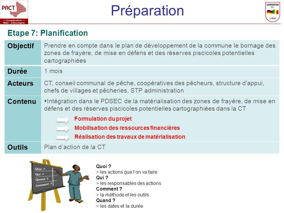 Préparation Etape 7: Planification Objectif Durée Acteurs Contenu