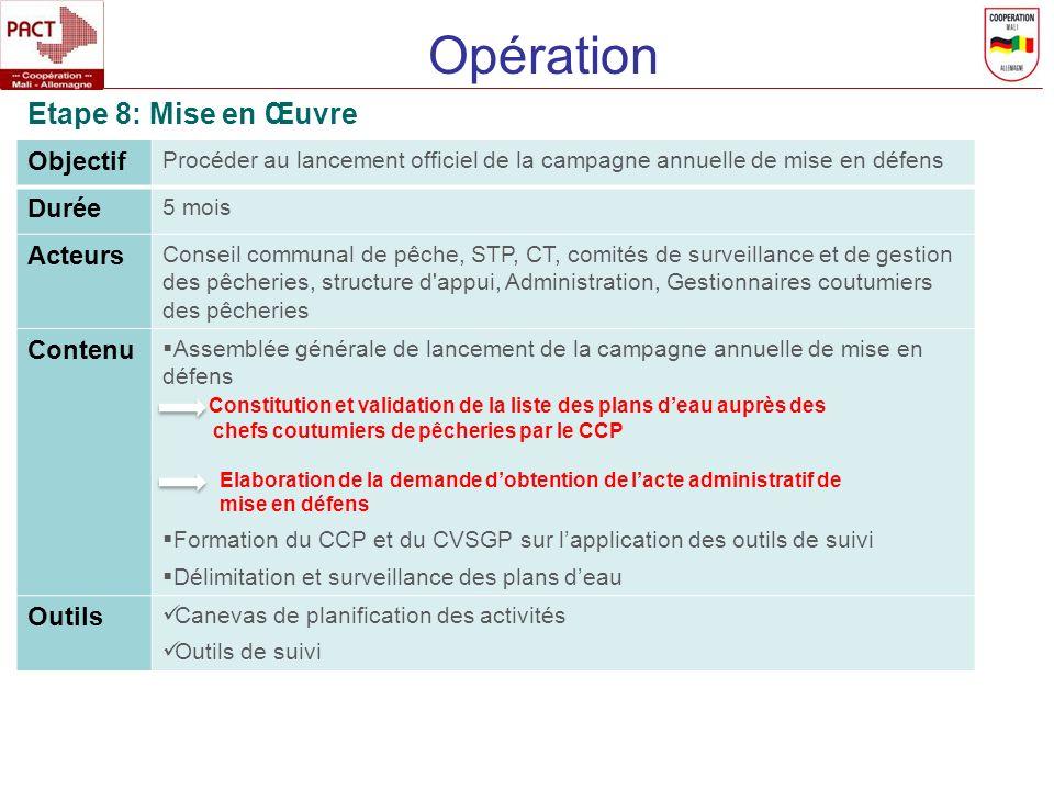 Opération Etape 8: Mise en Œuvre Objectif Durée Acteurs Contenu Outils