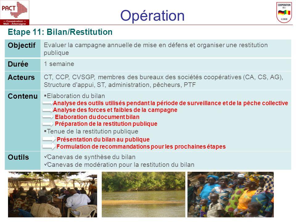 Opération Etape 11: Bilan/Restitution Objectif Durée Acteurs Contenu