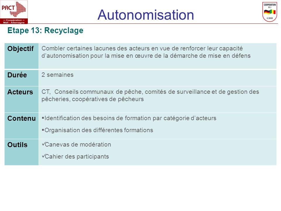 Autonomisation Etape 13: Recyclage Objectif Durée Acteurs Contenu