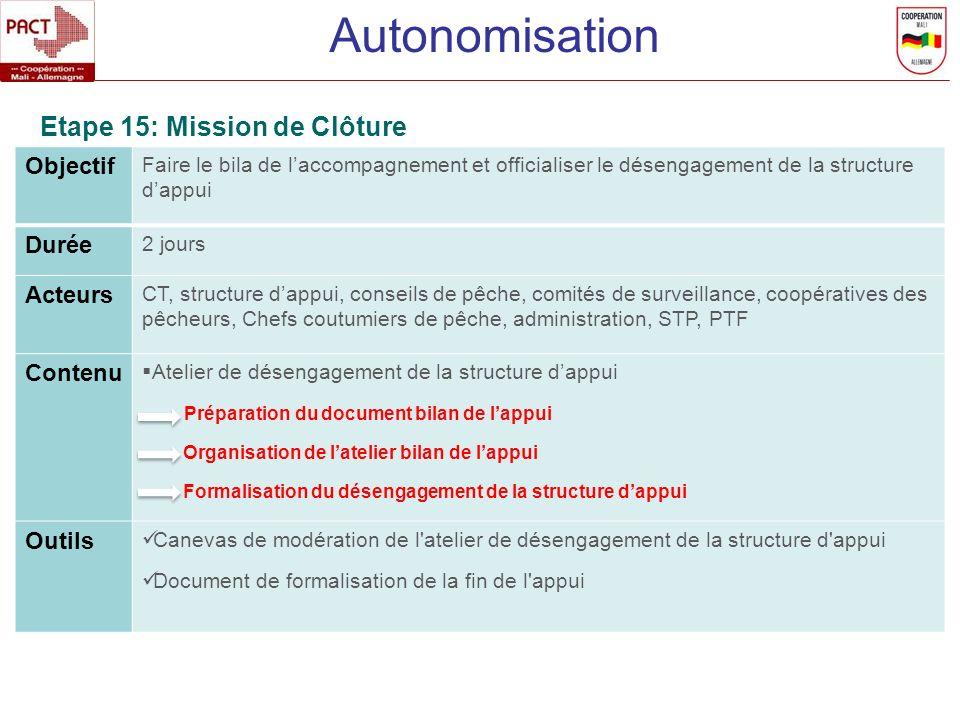 Autonomisation Etape 15: Mission de Clôture Objectif Durée Acteurs