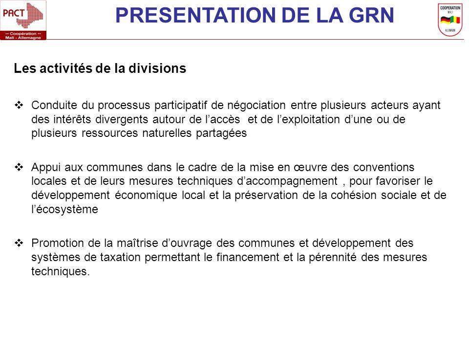 PRESENTATION DE LA GRN Les activités de la divisions