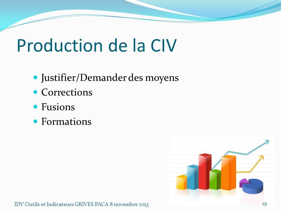 Production de la CIV Justifier/Demander des moyens Corrections Fusions