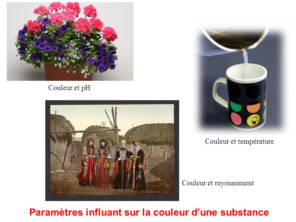 Paramètres influant sur la couleur d'une substance