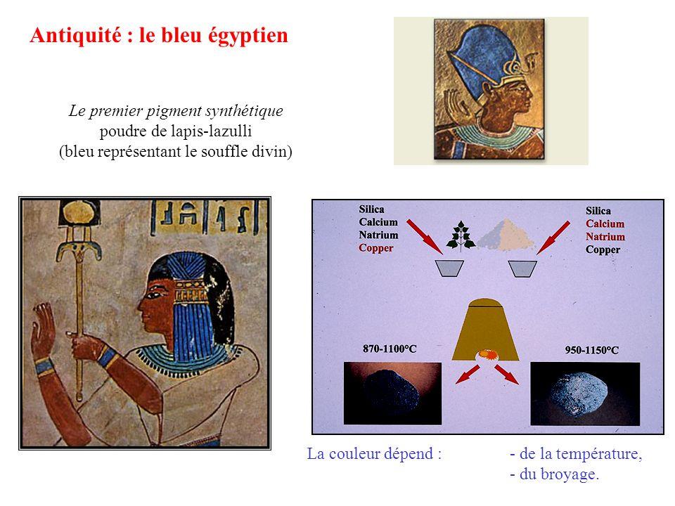 Antiquité : le bleu égyptien