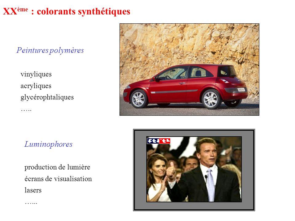 XXème : colorants synthétiques