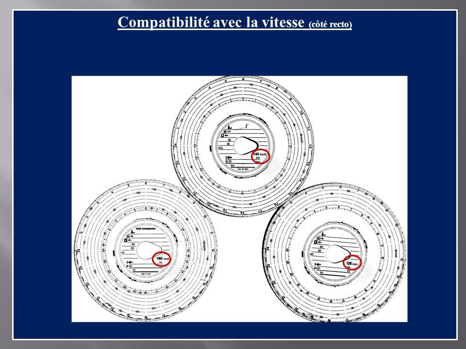 Compatibilité avec la vitesse (côté recto)