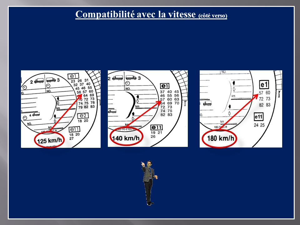 Compatibilité avec la vitesse (côté verso)