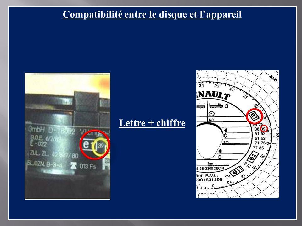 Compatibilité entre le disque et l'appareil