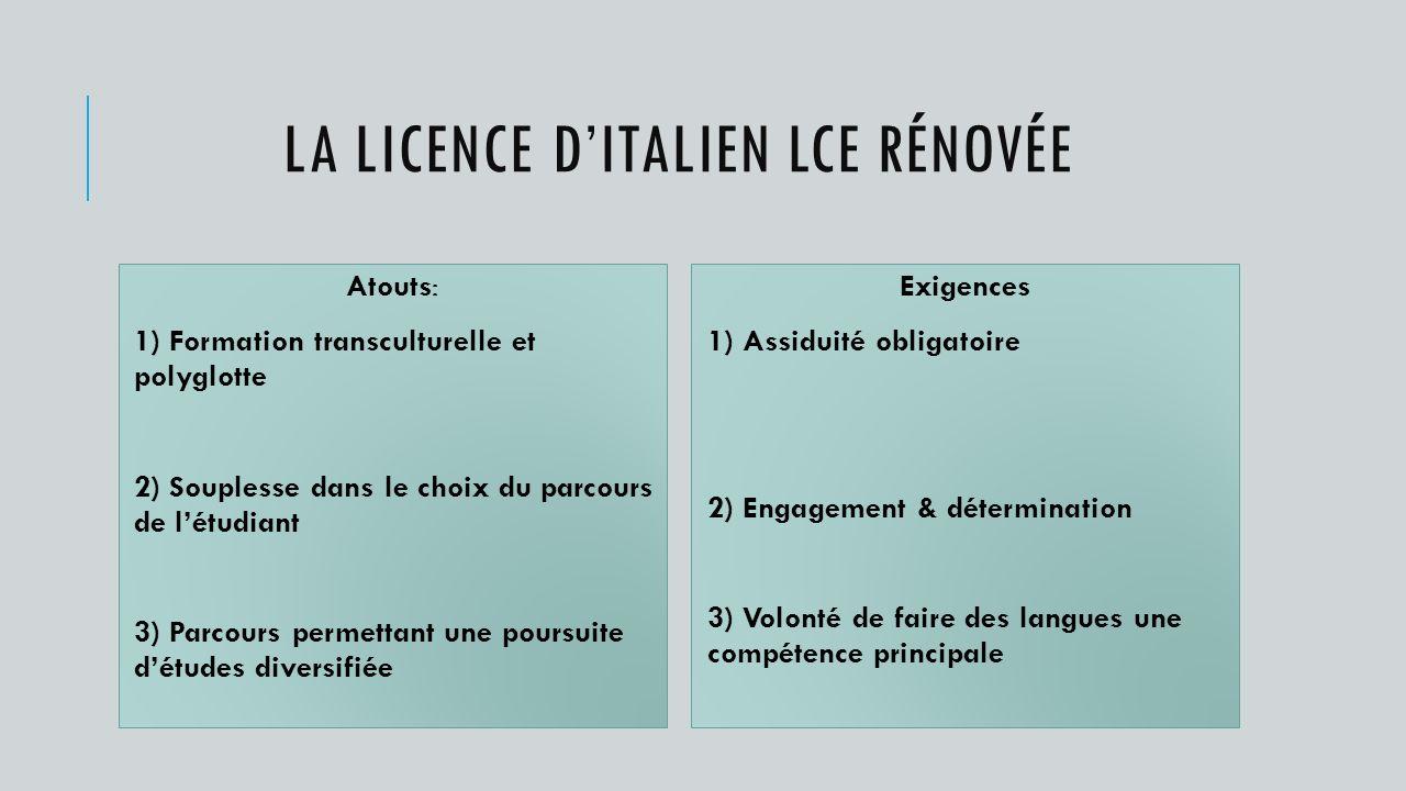 La licence d'italien LCE rénovée
