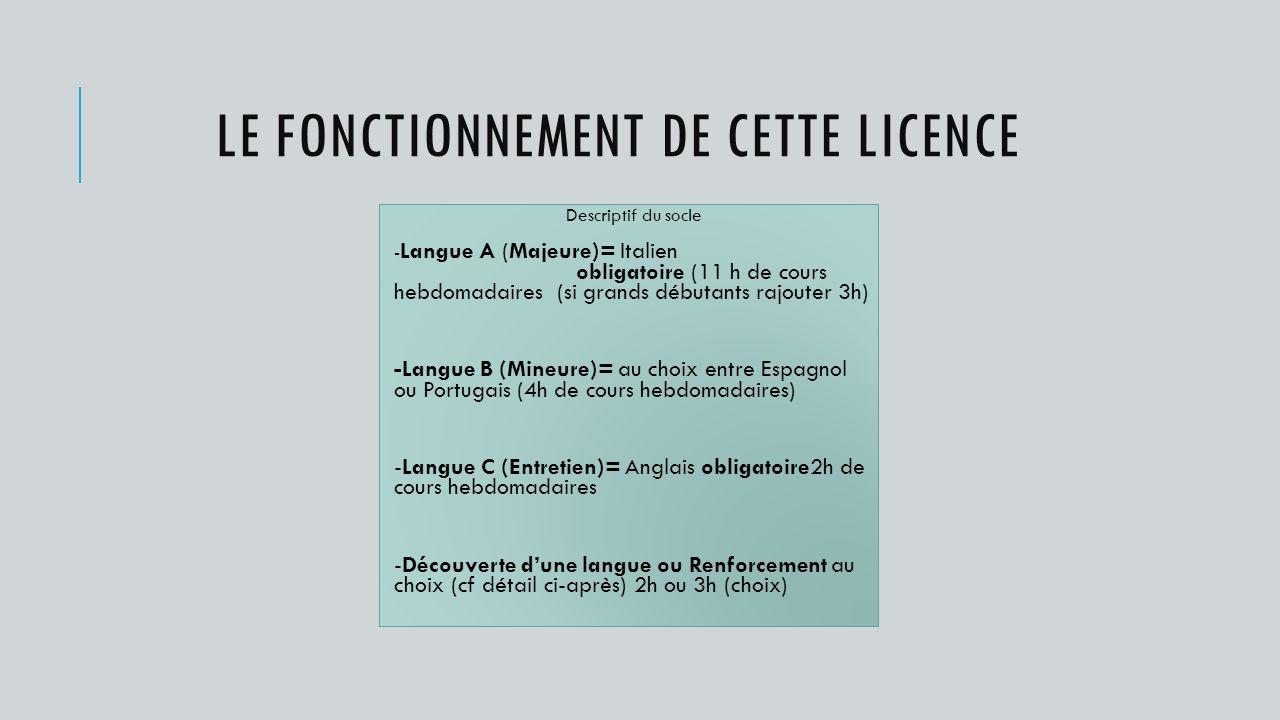 Le fonctionnement de cette licence