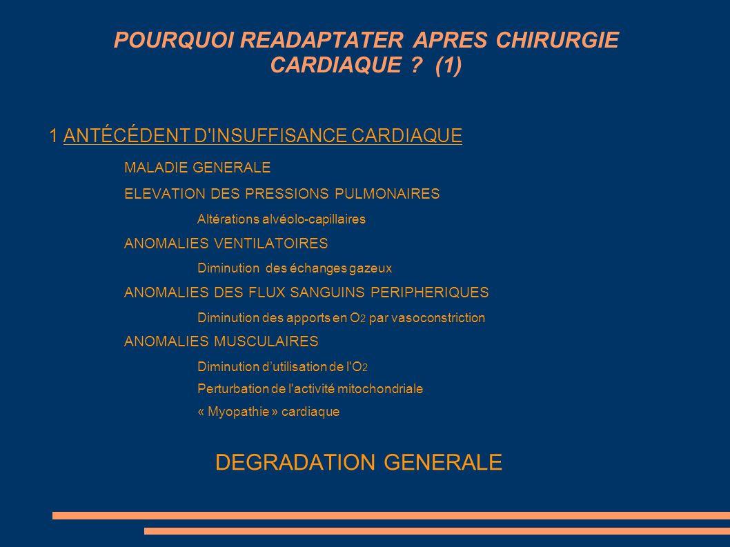 POURQUOI READAPTATER APRES CHIRURGIE CARDIAQUE (1)