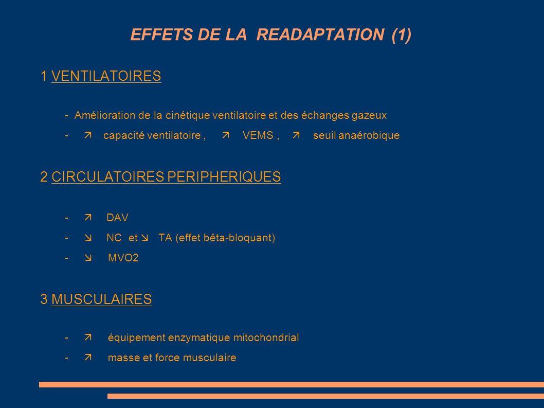 EFFETS DE LA READAPTATION (1)