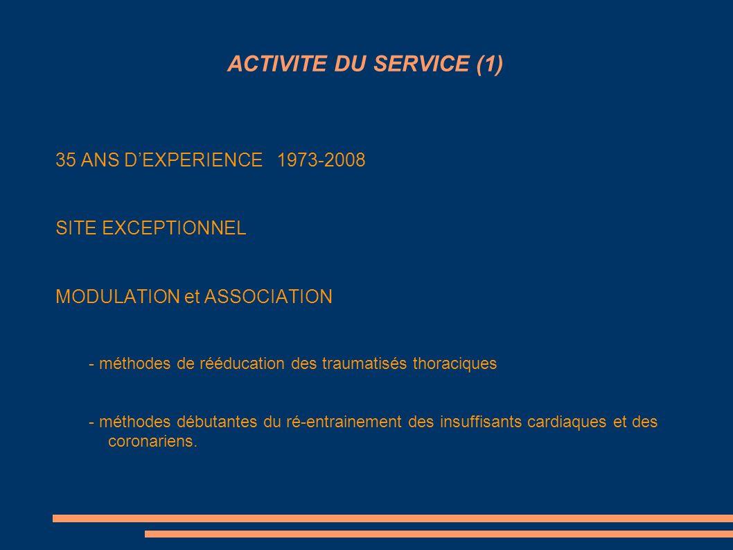 ACTIVITE DU SERVICE (1) 35 ANS D'EXPERIENCE 1973-2008
