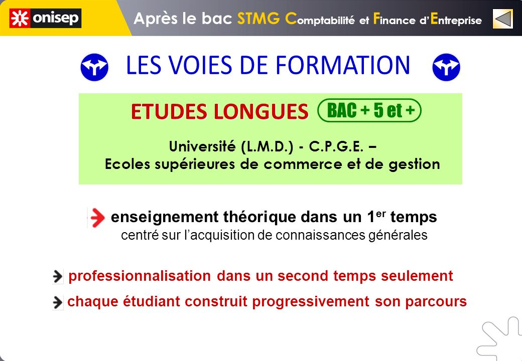 LES VOIES DE FORMATION ETUDES LONGUES