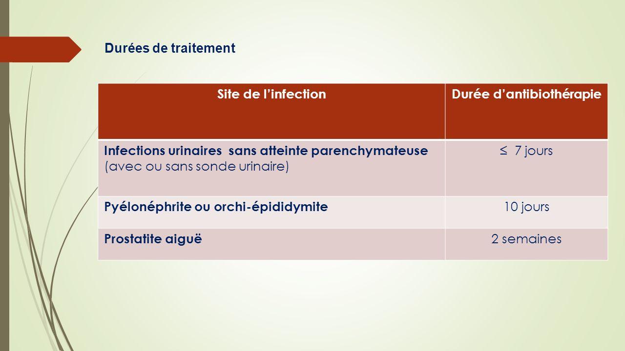 Durée d'antibiothérapie