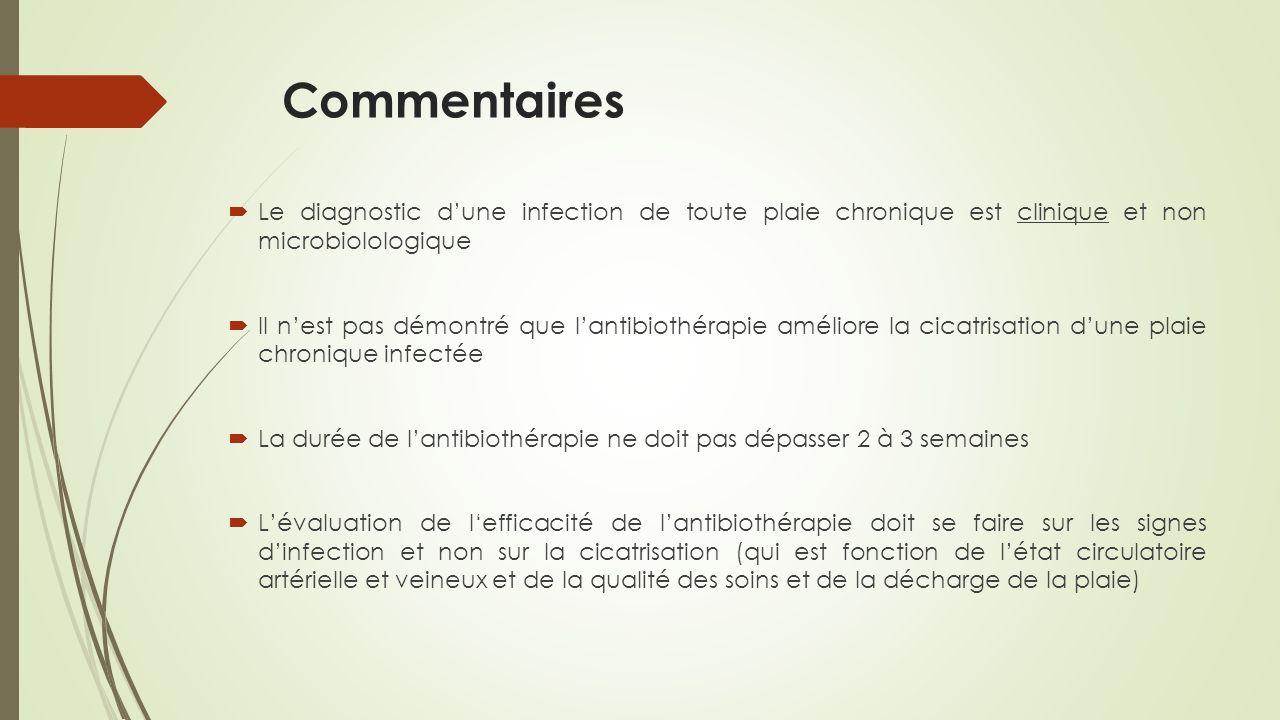 Commentaires Le diagnostic d'une infection de toute plaie chronique est clinique et non microbiolologique.
