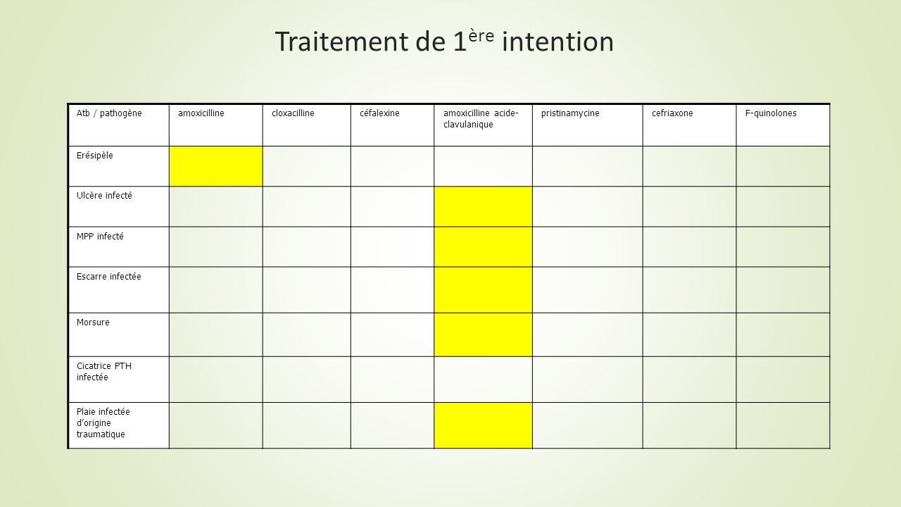 Traitement de 1ère intention