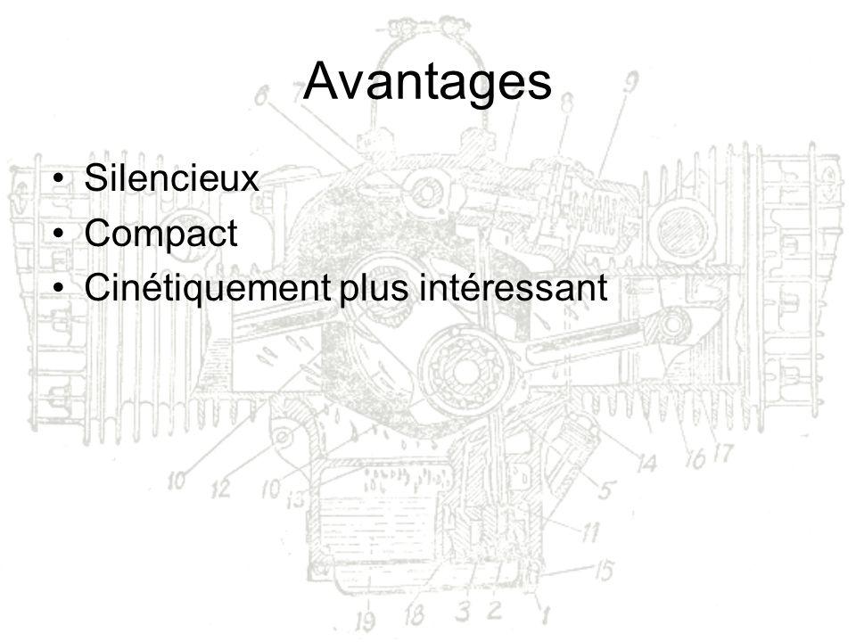 Avantages Silencieux Compact Cinétiquement plus intéressant