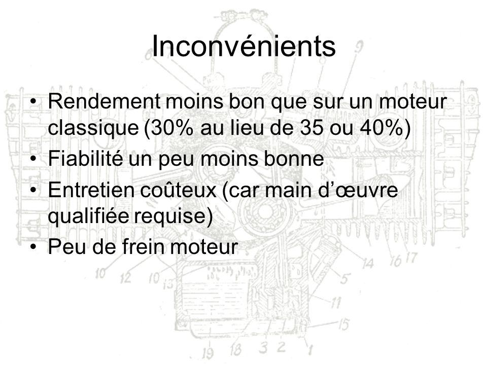 Inconvénients Rendement moins bon que sur un moteur classique (30% au lieu de 35 ou 40%) Fiabilité un peu moins bonne.