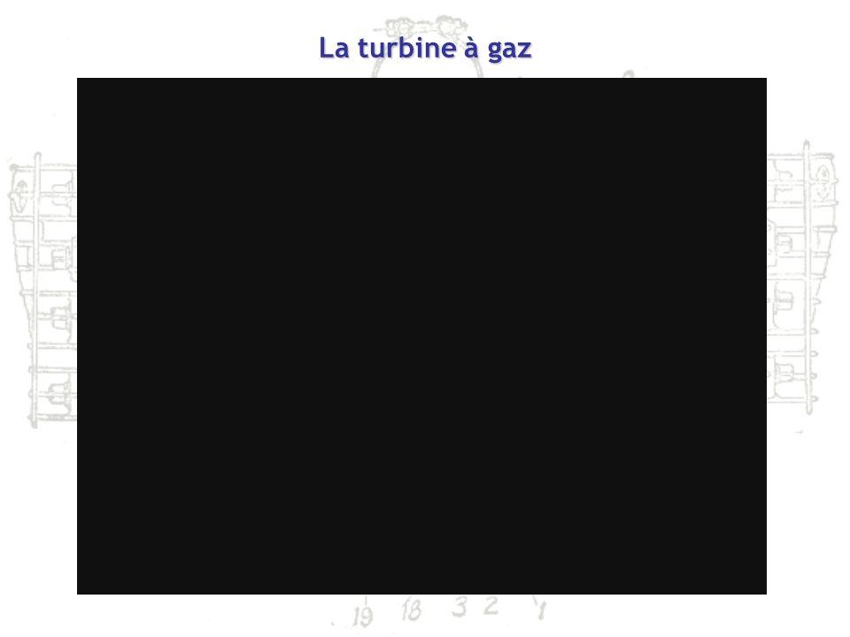 La turbine à gaz