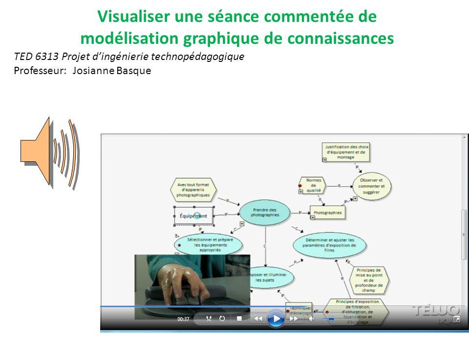 Visualiser une séance commentée de modélisation graphique de connaissances