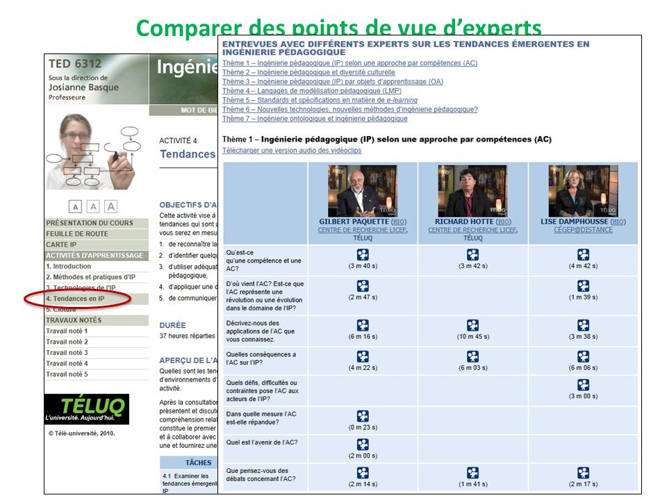 Comparer des points de vue d'experts