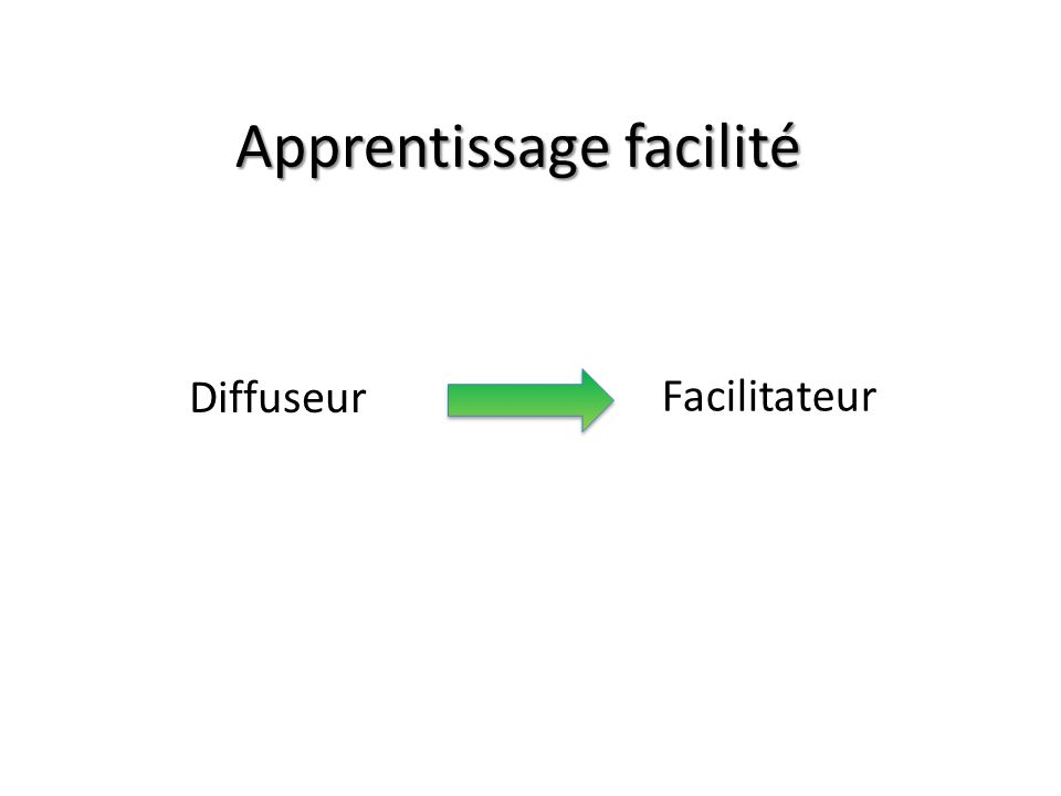 Apprentissage facilité