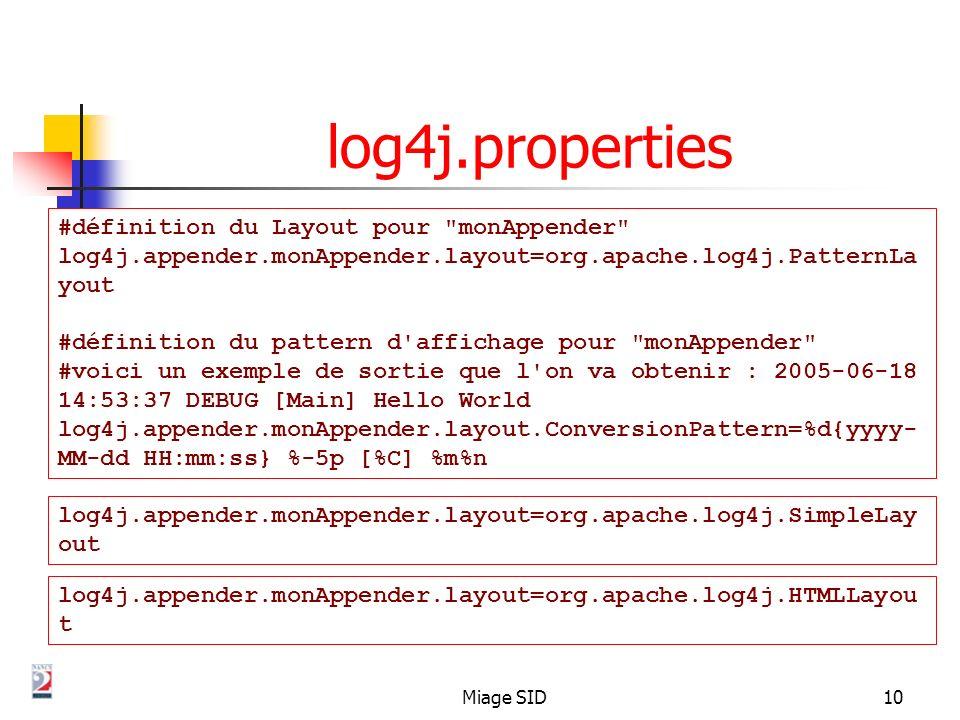log4j.properties #définition du Layout pour monAppender