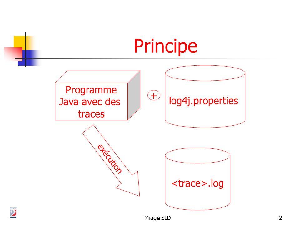 Programme Java avec des traces