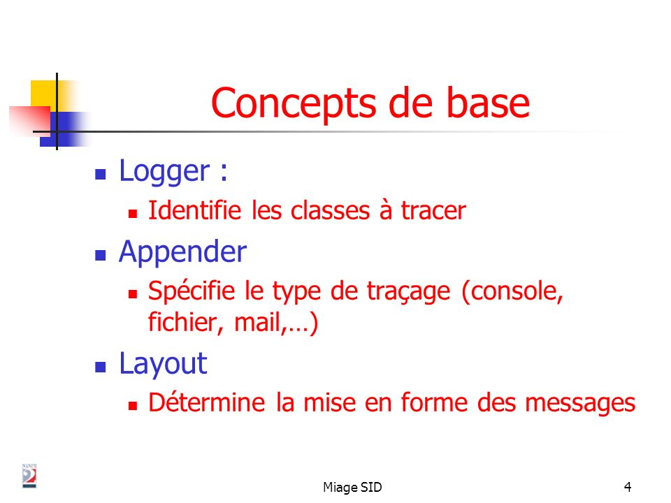 Concepts de base Logger : Appender Layout