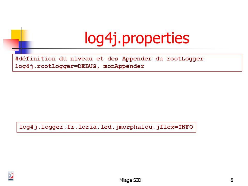 log4j.properties #définition du niveau et des Appender du rootLogger