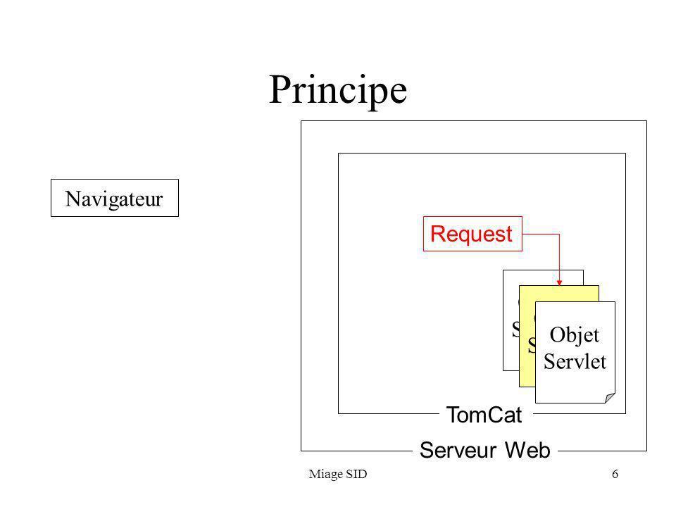 Principe Navigateur Request Objet Servlet Objet Servlet Objet Servlet