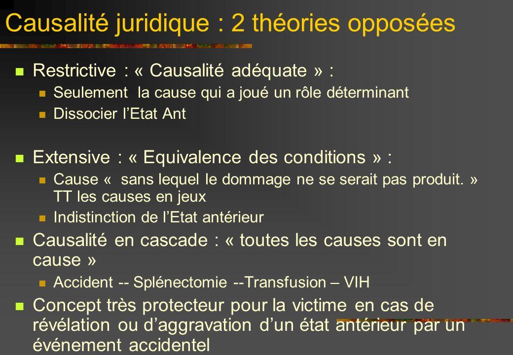 Causalité juridique : 2 théories opposées