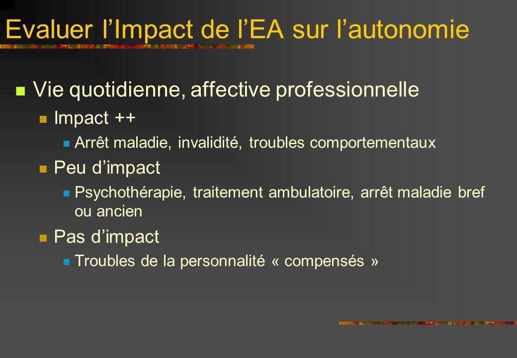 Evaluer l'Impact de l'EA sur l'autonomie