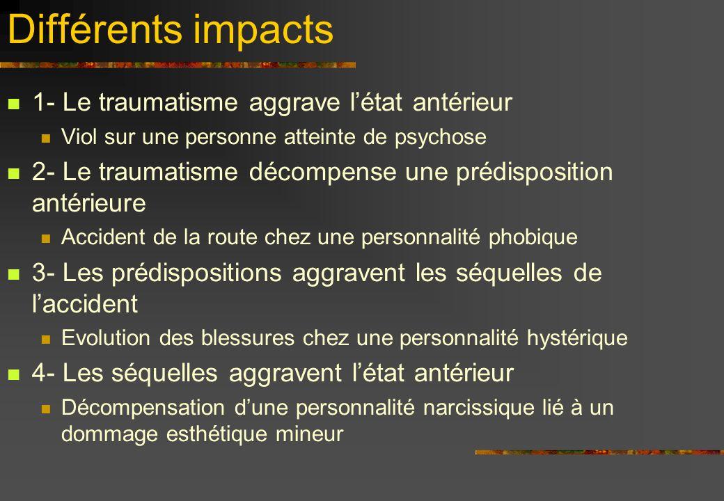 Différents impacts 1- Le traumatisme aggrave l'état antérieur