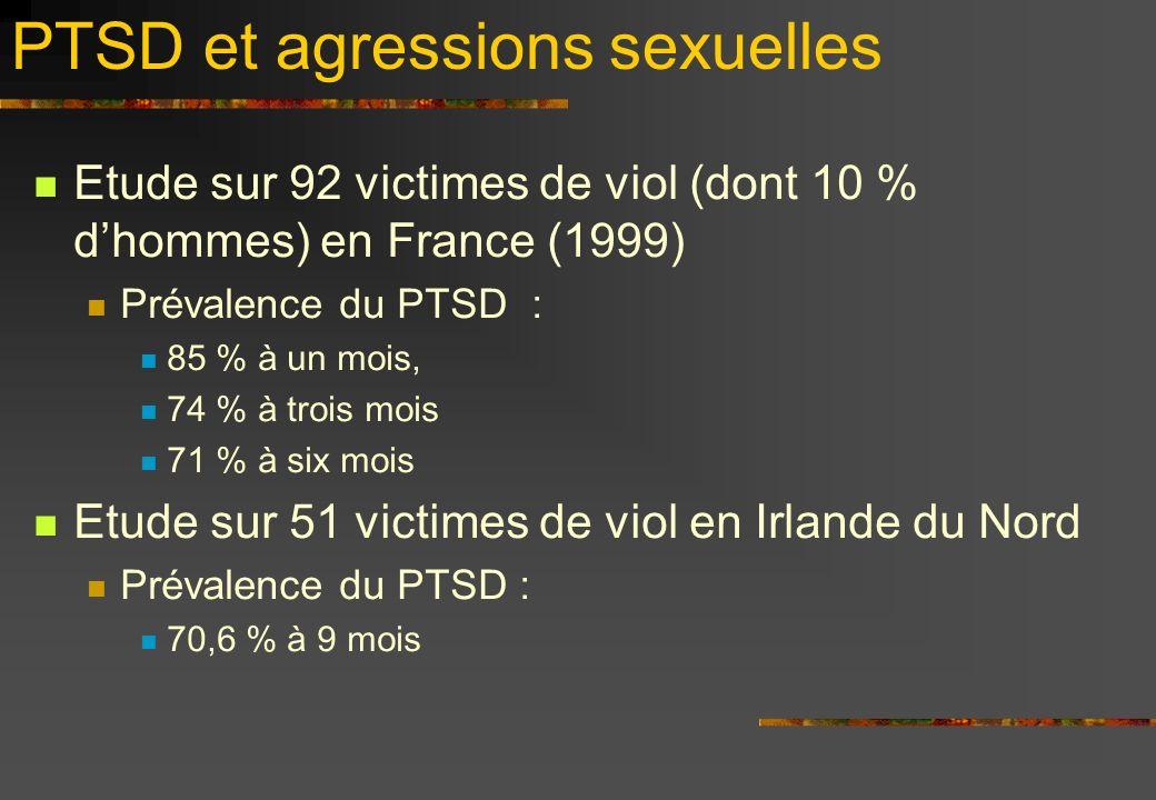 PTSD et agressions sexuelles