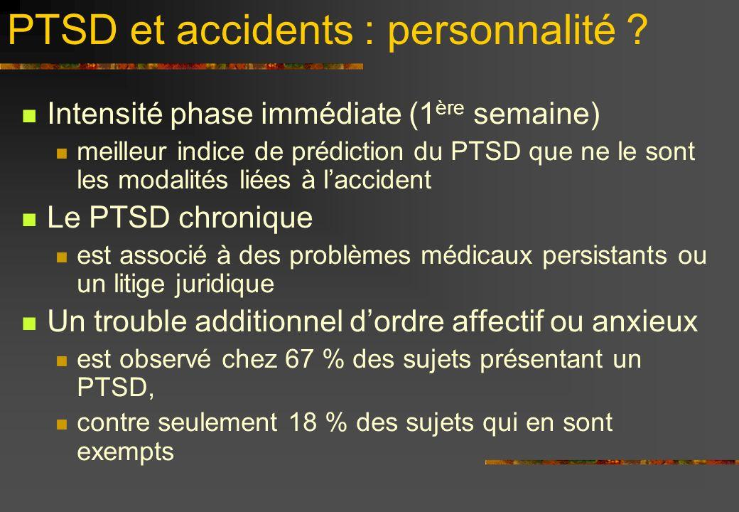 PTSD et accidents : personnalité