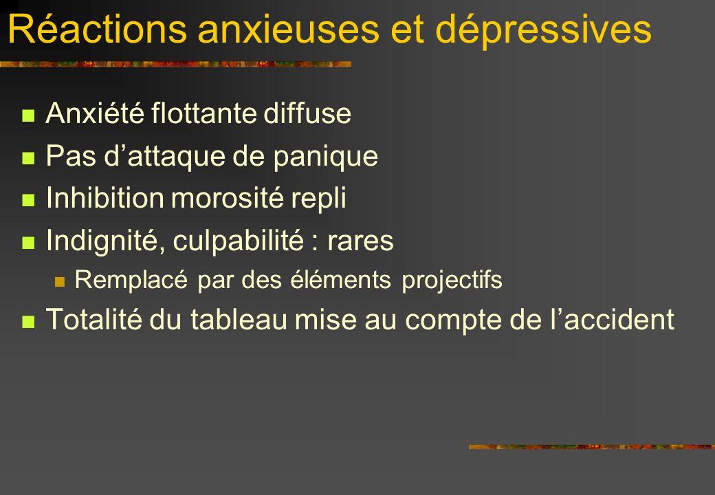 Réactions anxieuses et dépressives