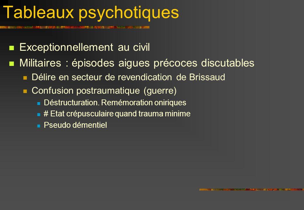 Tableaux psychotiques