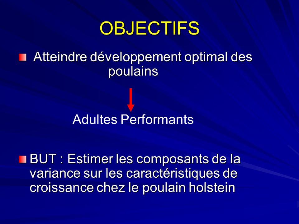 OBJECTIFS Atteindre développement optimal des poulains