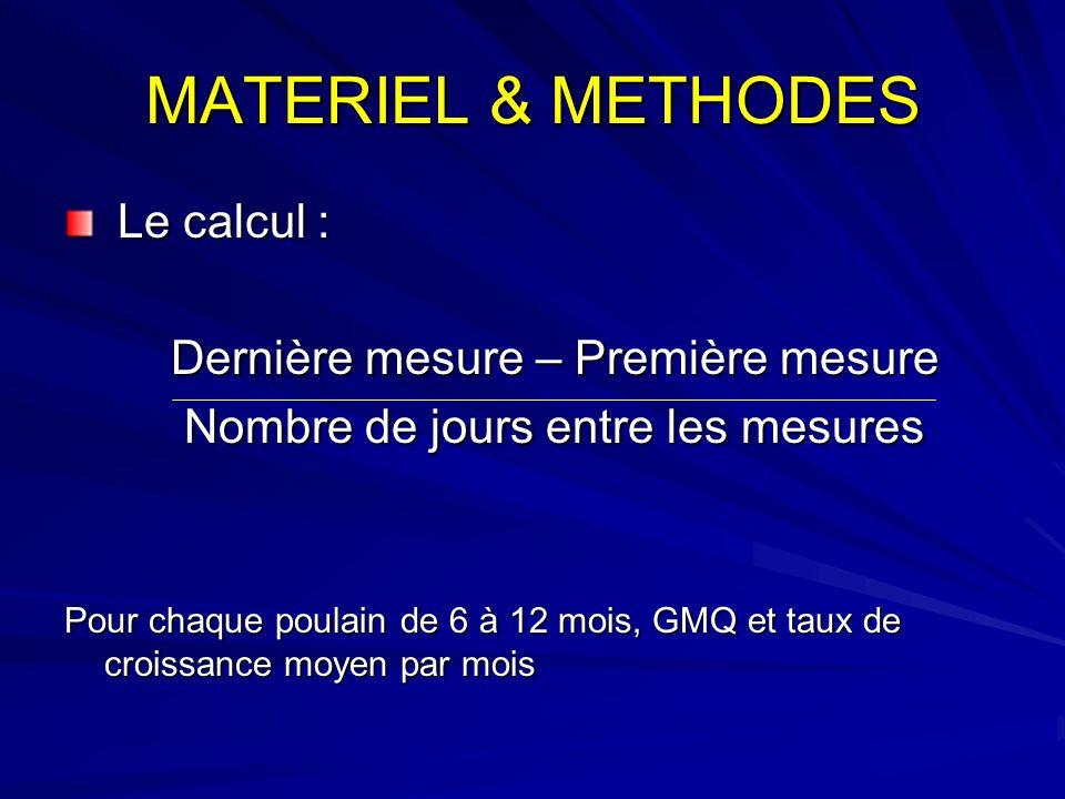 MATERIEL & METHODES Le calcul : Dernière mesure – Première mesure