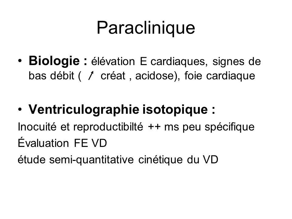 Paraclinique Biologie : élévation E cardiaques, signes de bas débit ( créat , acidose), foie cardiaque.