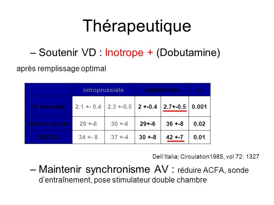 Thérapeutique Soutenir VD : Inotrope + (Dobutamine)