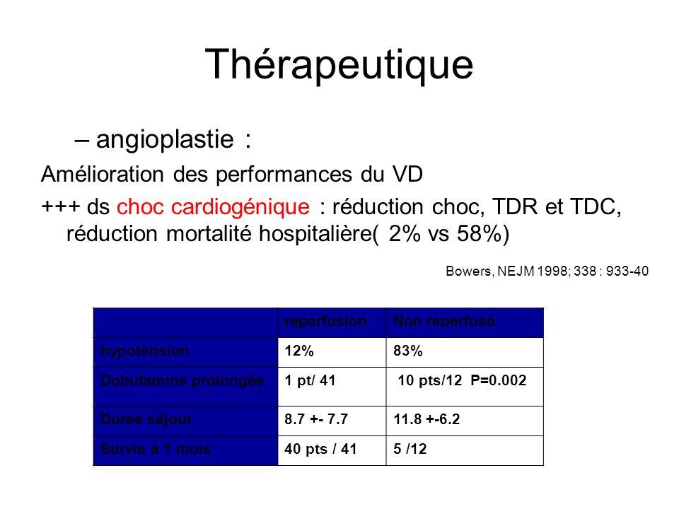 Thérapeutique angioplastie : Amélioration des performances du VD
