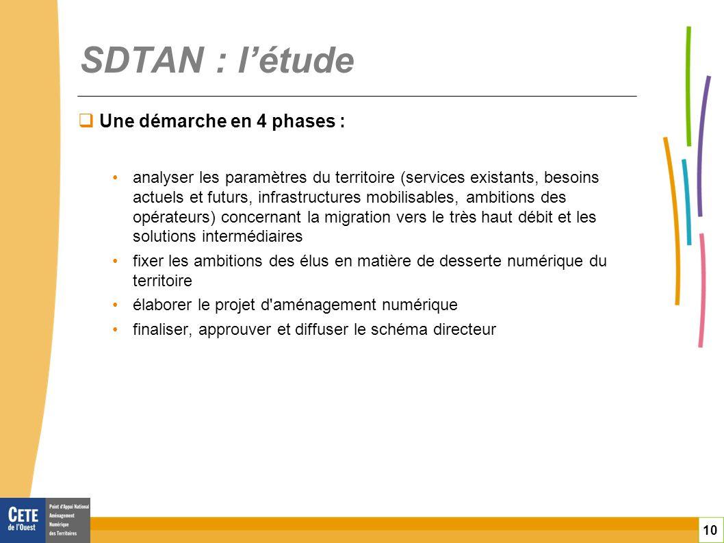 SDTAN : l'étude Une démarche en 4 phases :