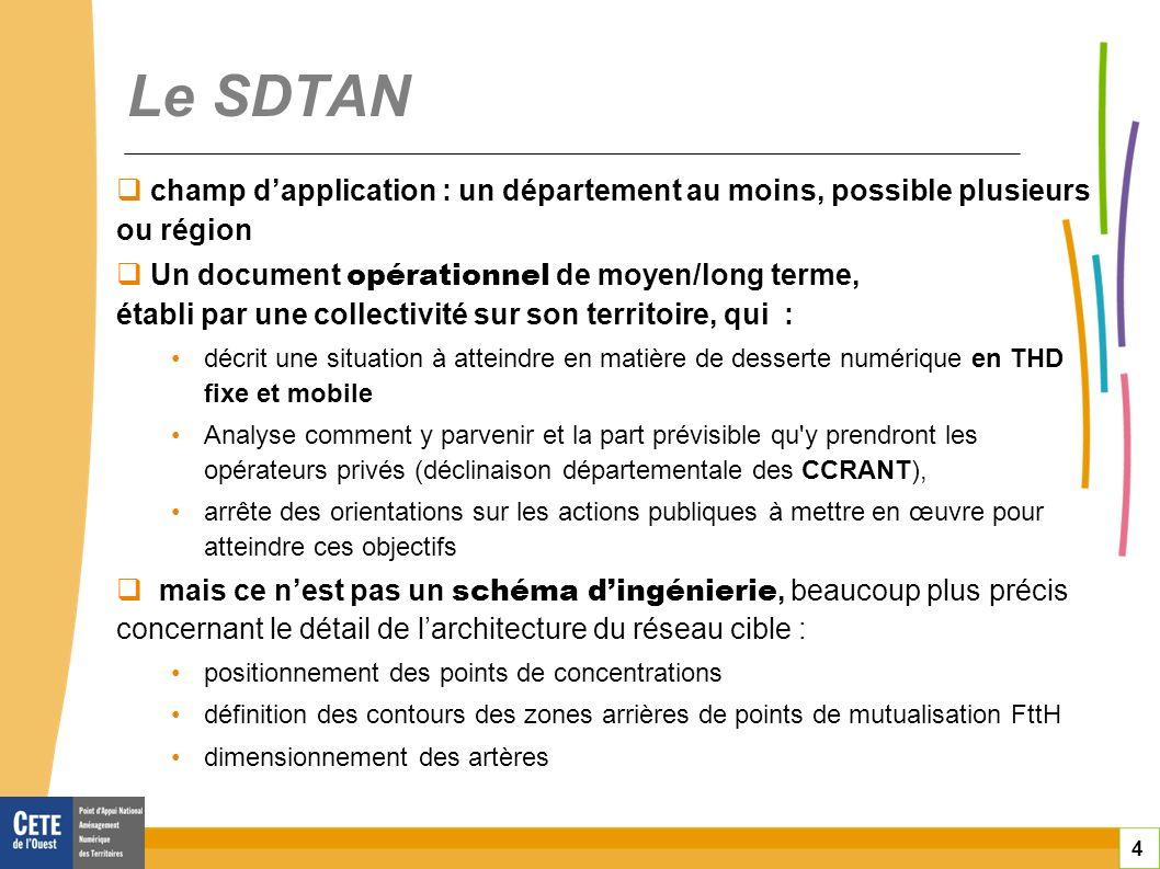 toitototototoot Le SDTAN. champ d'application : un département au moins, possible plusieurs ou région.